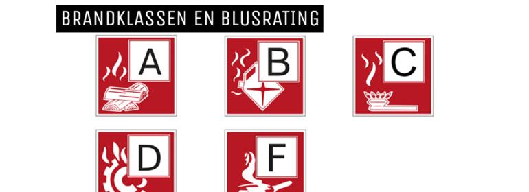 Symbolen brandklassen titelblad
