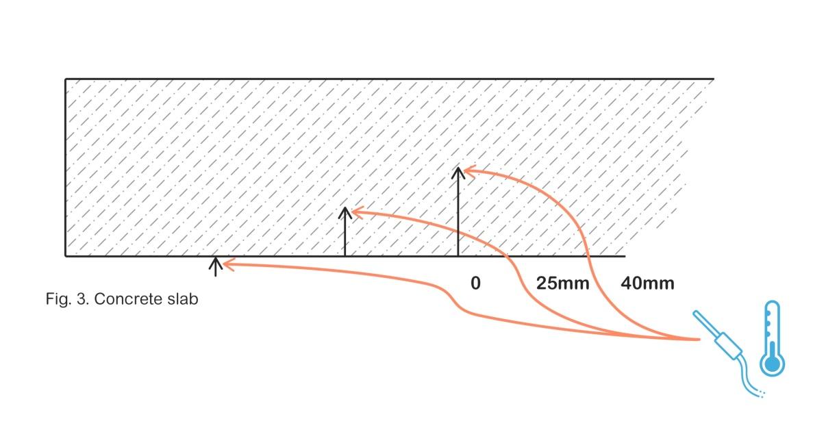Bescherming van tunnelconstructies - hoge temperaturen in beton 3