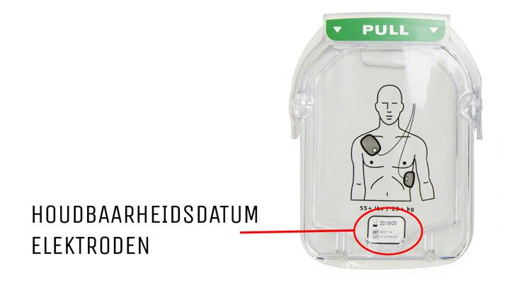 Wat zijn veel voorkomende mankementen van AED's tijdens controles?